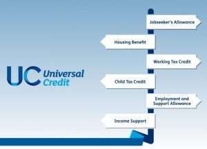 Universal Credit The Pioneer Group